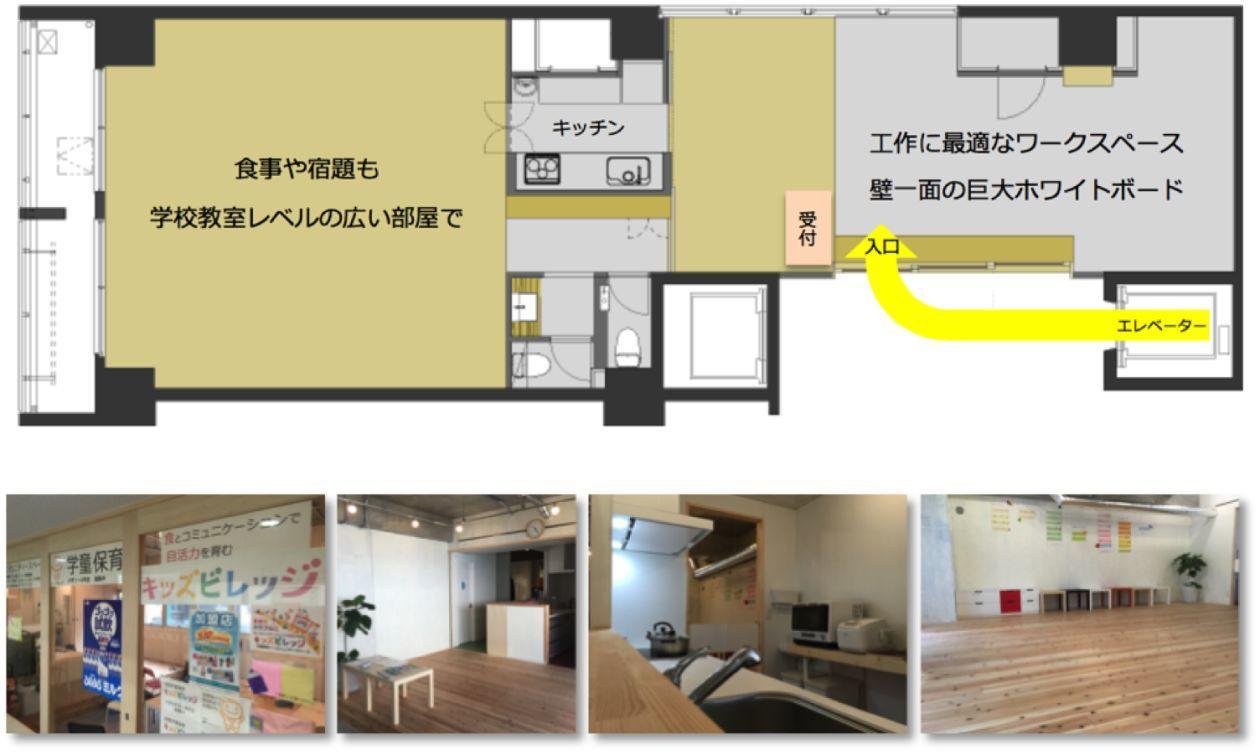 【川口駅徒歩2分】お子さま連れパーティーに最適!設備が充実したキッチン付き無垢の杉床フローリングスペース! の写真